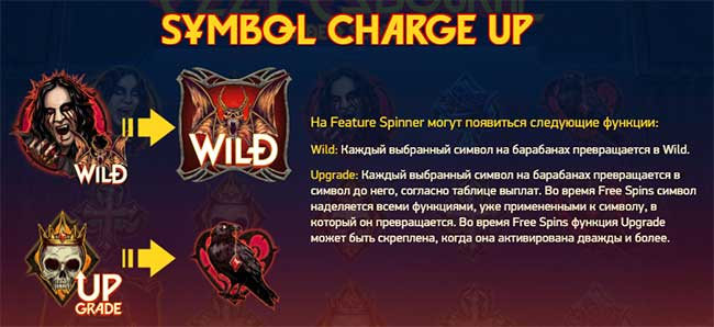 Новенький Ozzy Osbourne Video Slot теперь в Booi